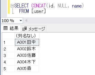 SQL ServerのCONCAT関数のNULLを指定